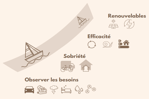 bambou_immobilier_metiers_ecoconception-construction